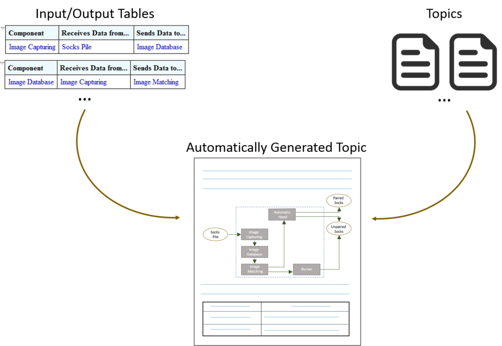 system_architecture_topic